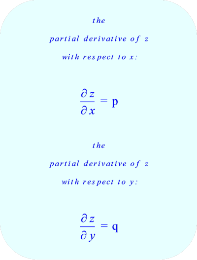 the partial differential of z with respect to x: 