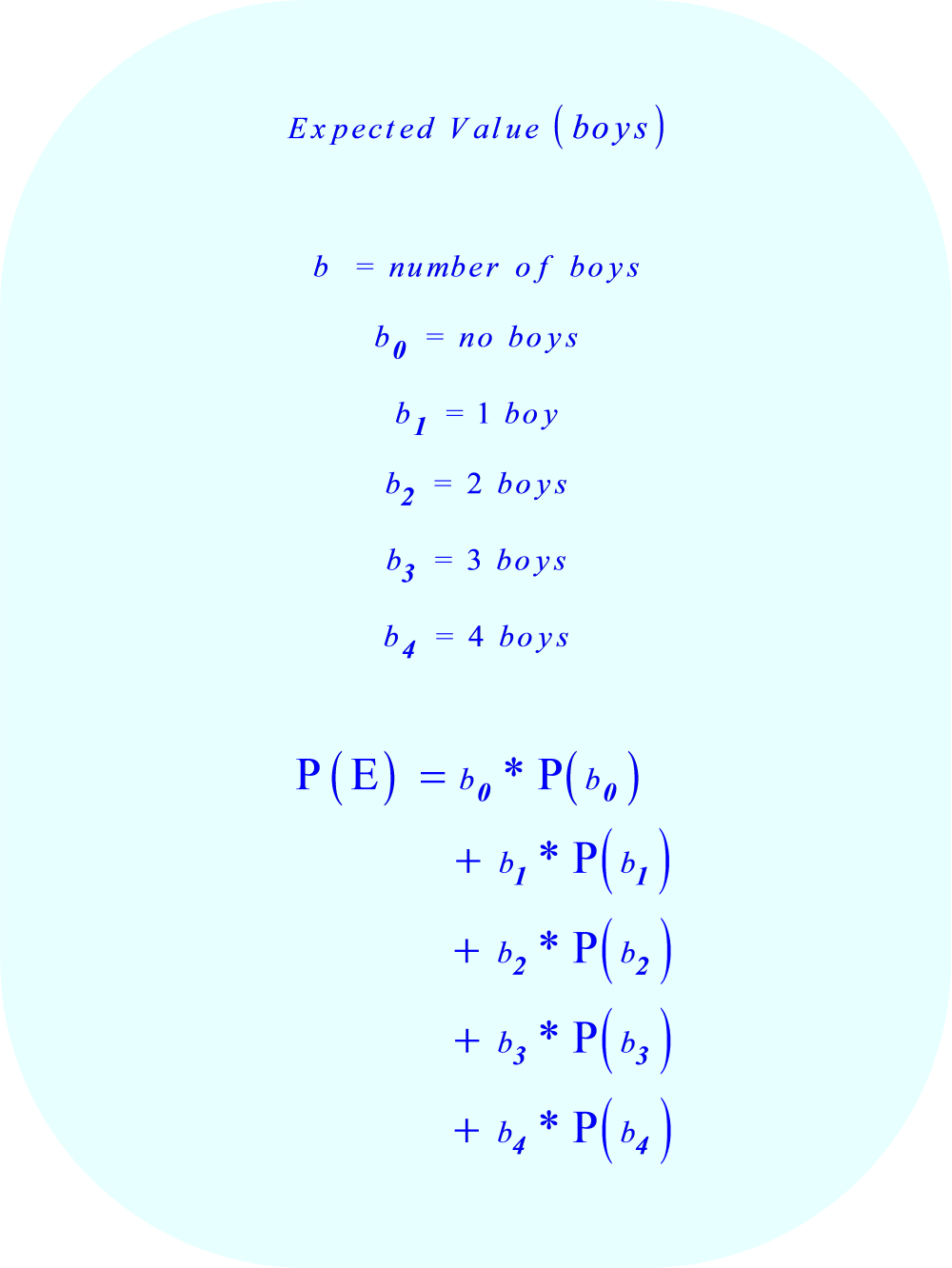 Expected value formula for number of boys in a family