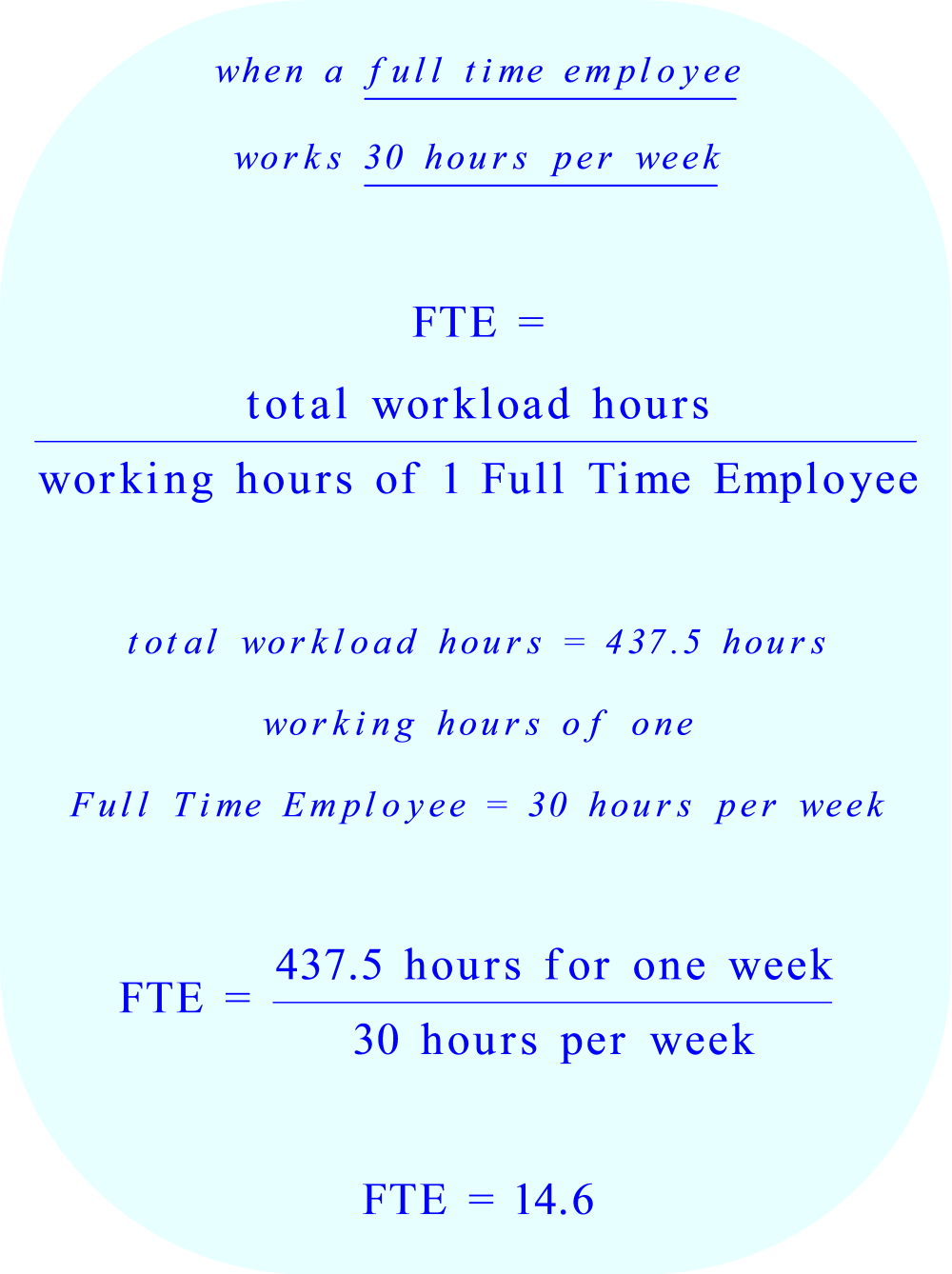 Calculation of FTE if  the definition of a full time employee is:  works 30 hours per week 