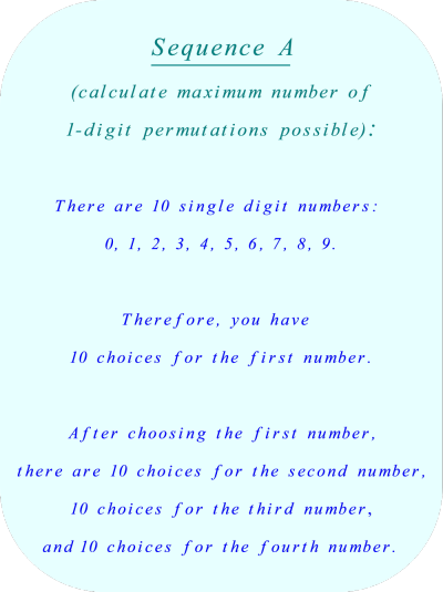 Permutations of duplicate numbers for license plate combinations problem