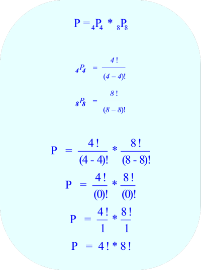 Calculate compound permutations when:       n = 4 and r = 4      n = 8 and r = 8