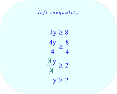 Compound Inequality - left 