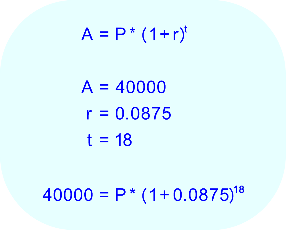 Substitute known amounts in compound interest formula