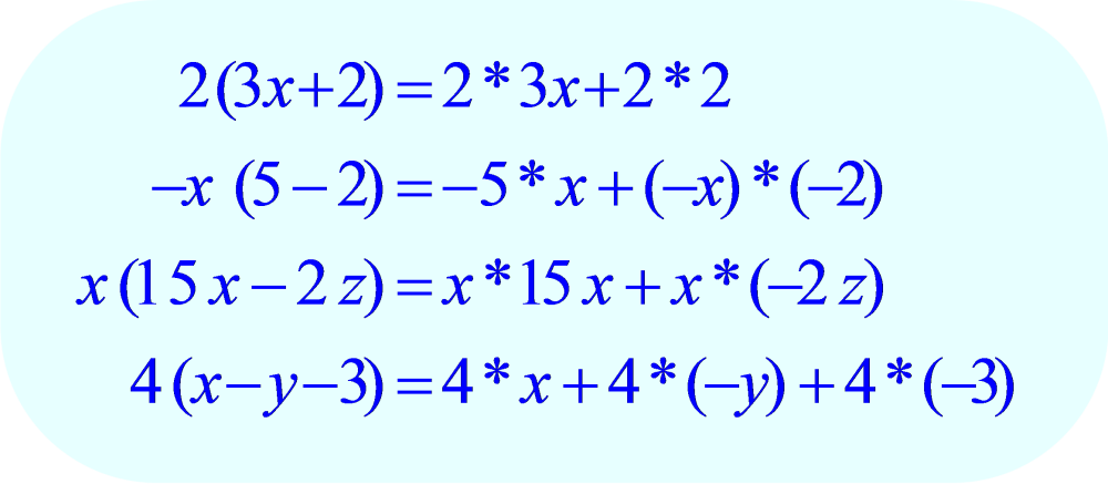Math – Distributive Property - Examples