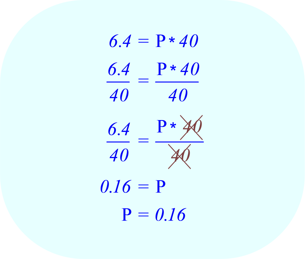 Divide each side of the equation by 40