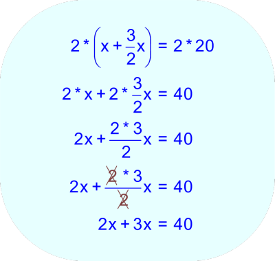 Use the distributive property to simplify the left side of the equation.  This will eliminate the parentheses and the fraction.