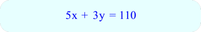 Equation 5x + 3y = 110 for total amount students pay
