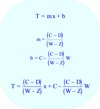 Final Cost Function