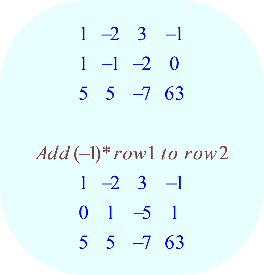 gauss-jordan elimination method - 02 - row-operation:  add (-1)*row 1 to row 2;  -3x + 6y - 9z = 3, x - y - 2z = 0, 5x + 5y - 7z = 63