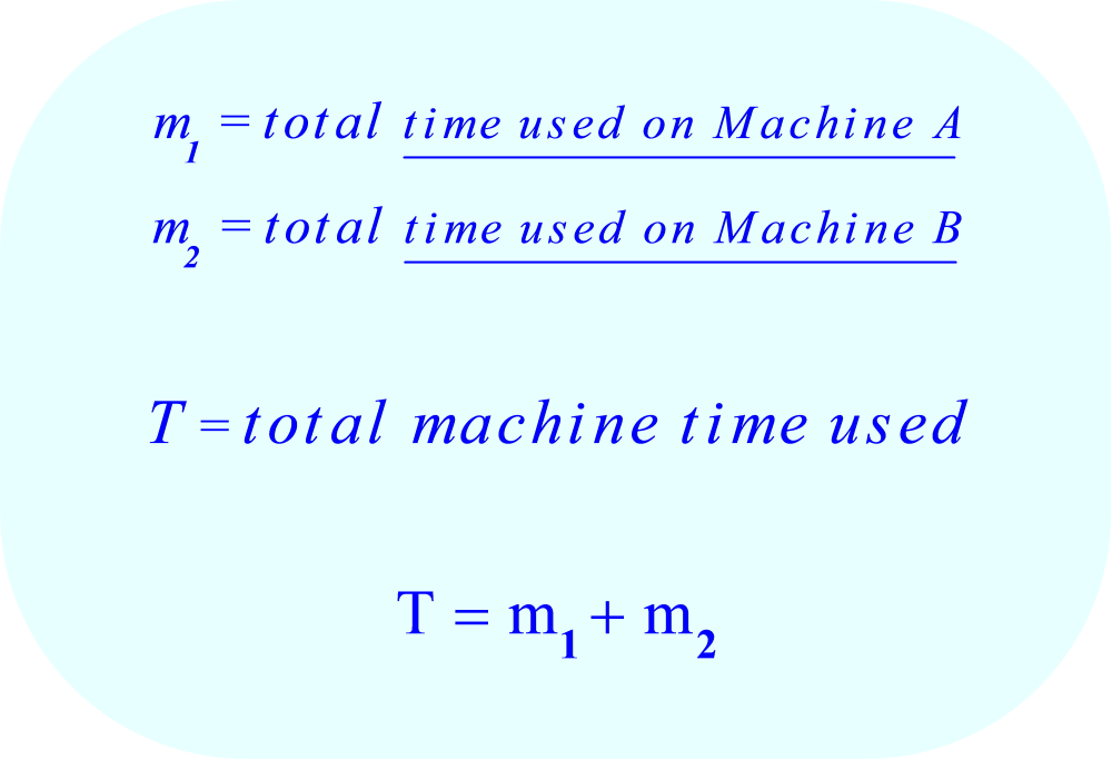 math - manufacturing - linear equation - total machine time used