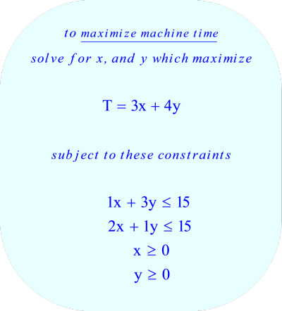 math - manufacturing - linear equation - machine time function