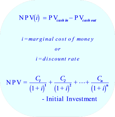 net present value and initial cash The npv is calculated by finding all of the cash flows which will occur, and  the  initially cash outlay is $1,000,000, but we must find the present value of the.