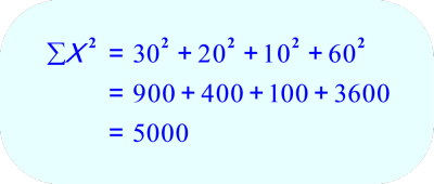 The sum of x squared  values to be used in the calculation of the Pearson Correlation Coefficient