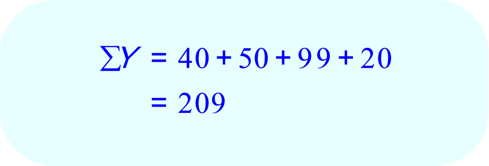 The sum of y values to be used in the calculation of the Pearson Correlation Coefficient