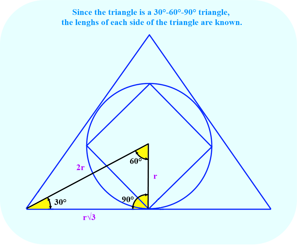 Since the triangle is a 30°-60°-90° triangle, the lengths of each side of the triangle are known.