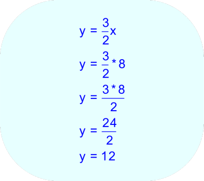 Substitute $8 for the value of x in the first equation, and then evaluate the numerical expression