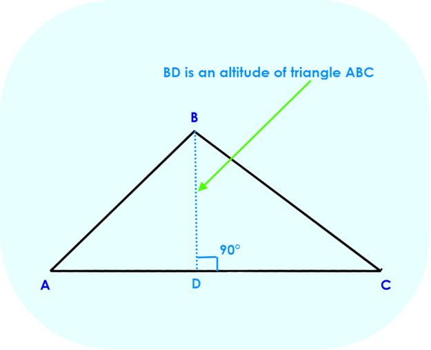 Triangle ABC - altitude