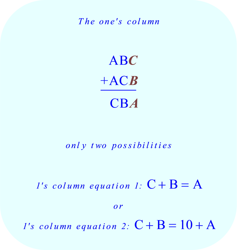 ABC + ACB = CBA, the one's column