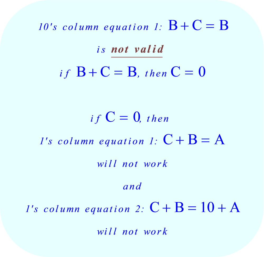 ABC + ACB = CBA, the ten's column equation 1 is invalid