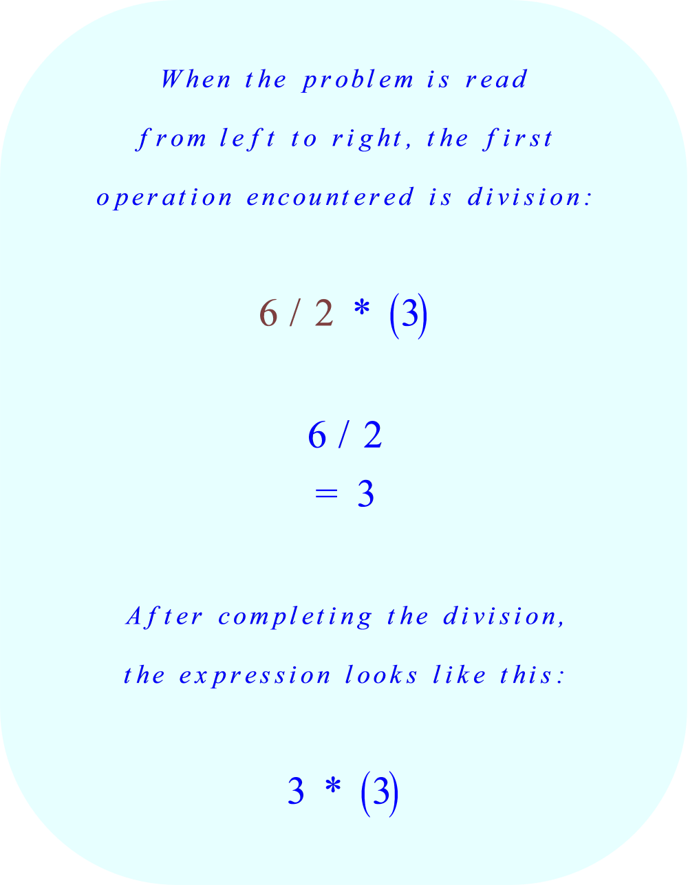 when reading from left to right, the first operation encountered is division