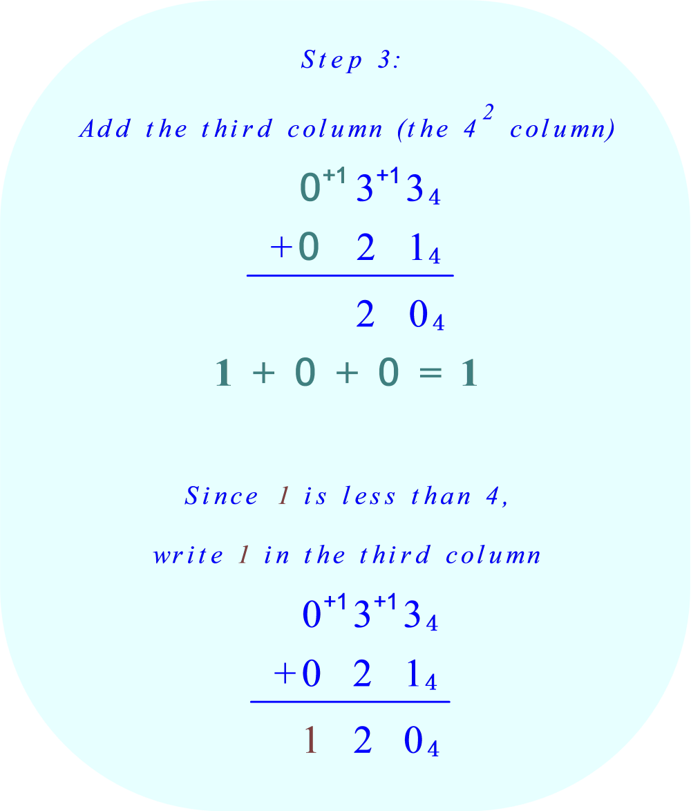 add the digits in the 4² column 