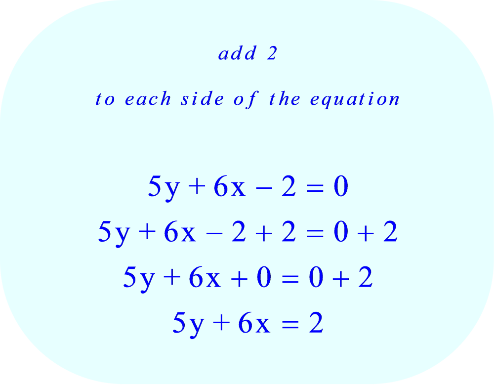 Add 2 to each side of the equation