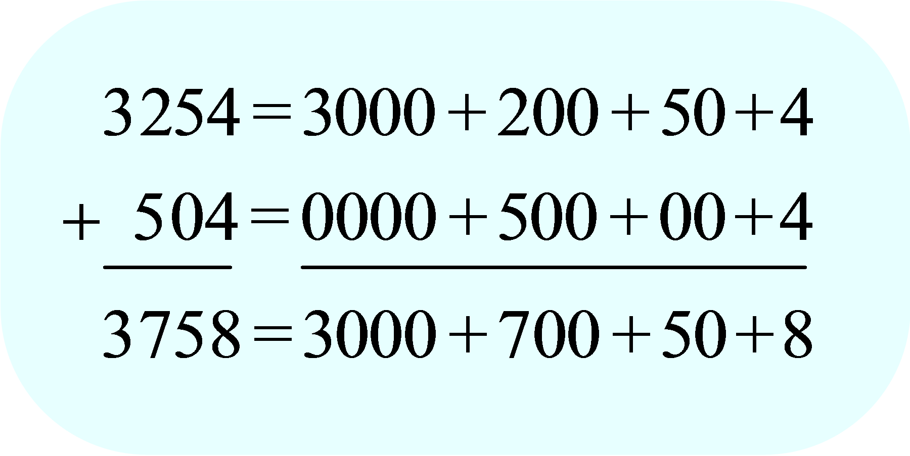 Add Whole Numbers in expanded form