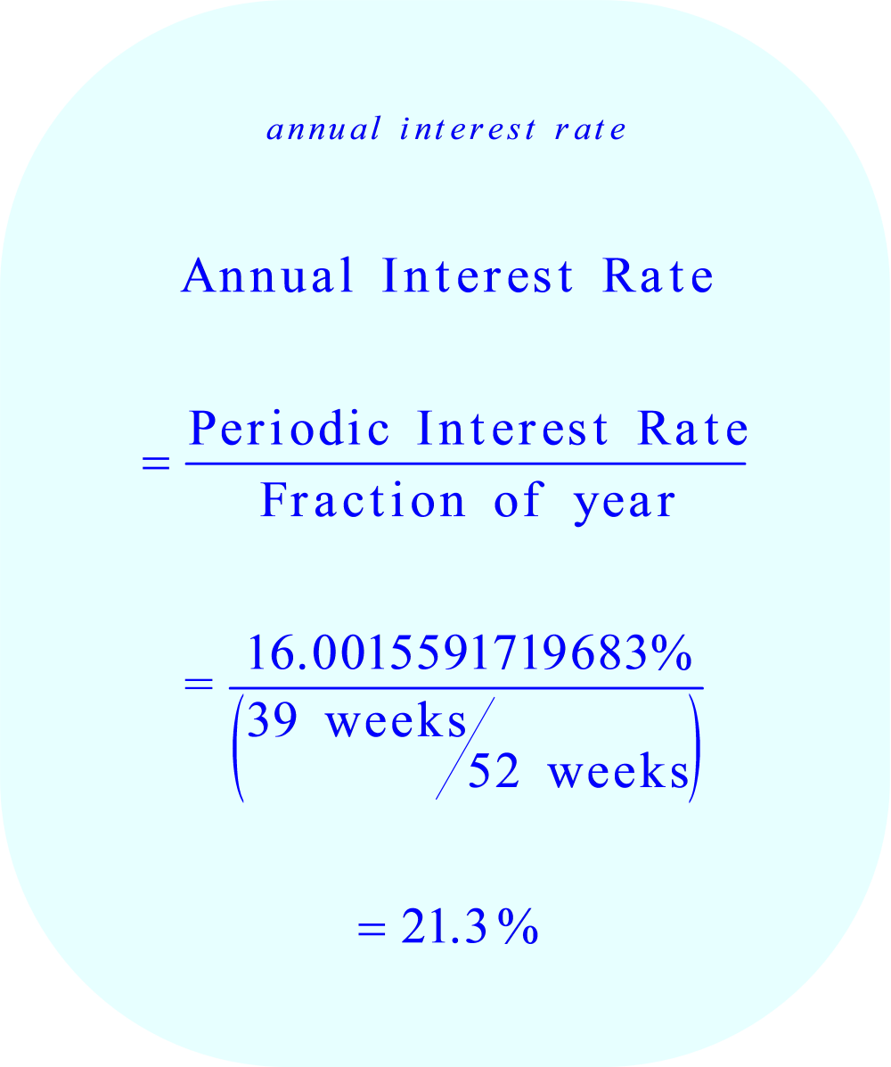 Calculation of Annual Interest Rate