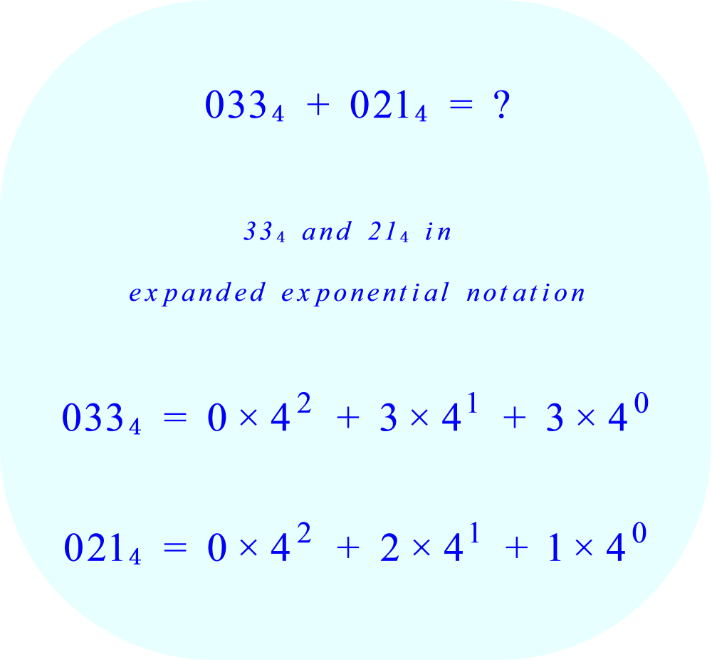 base 4 numbers:  expanded exponential notation 