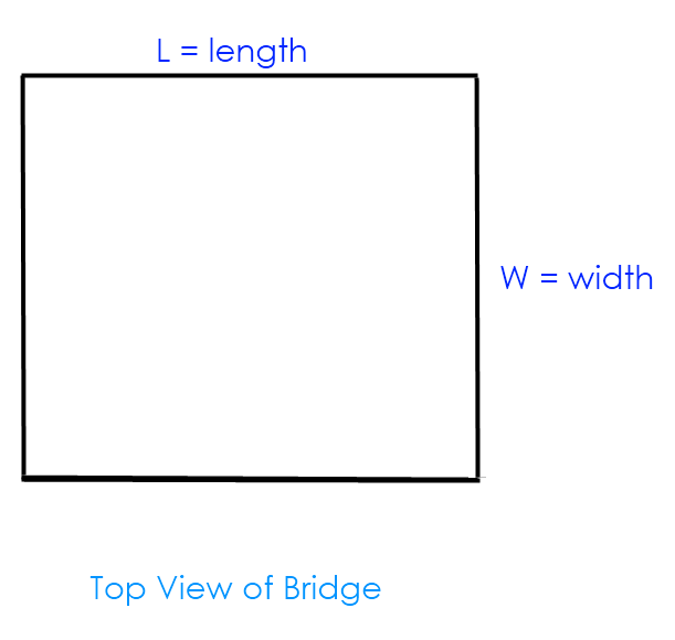 Math – top view of bridge