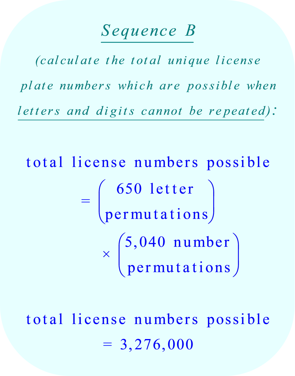 Calculate the maximum number of unique license plate numbers when duplicate letters and duplicate digits are not allowed