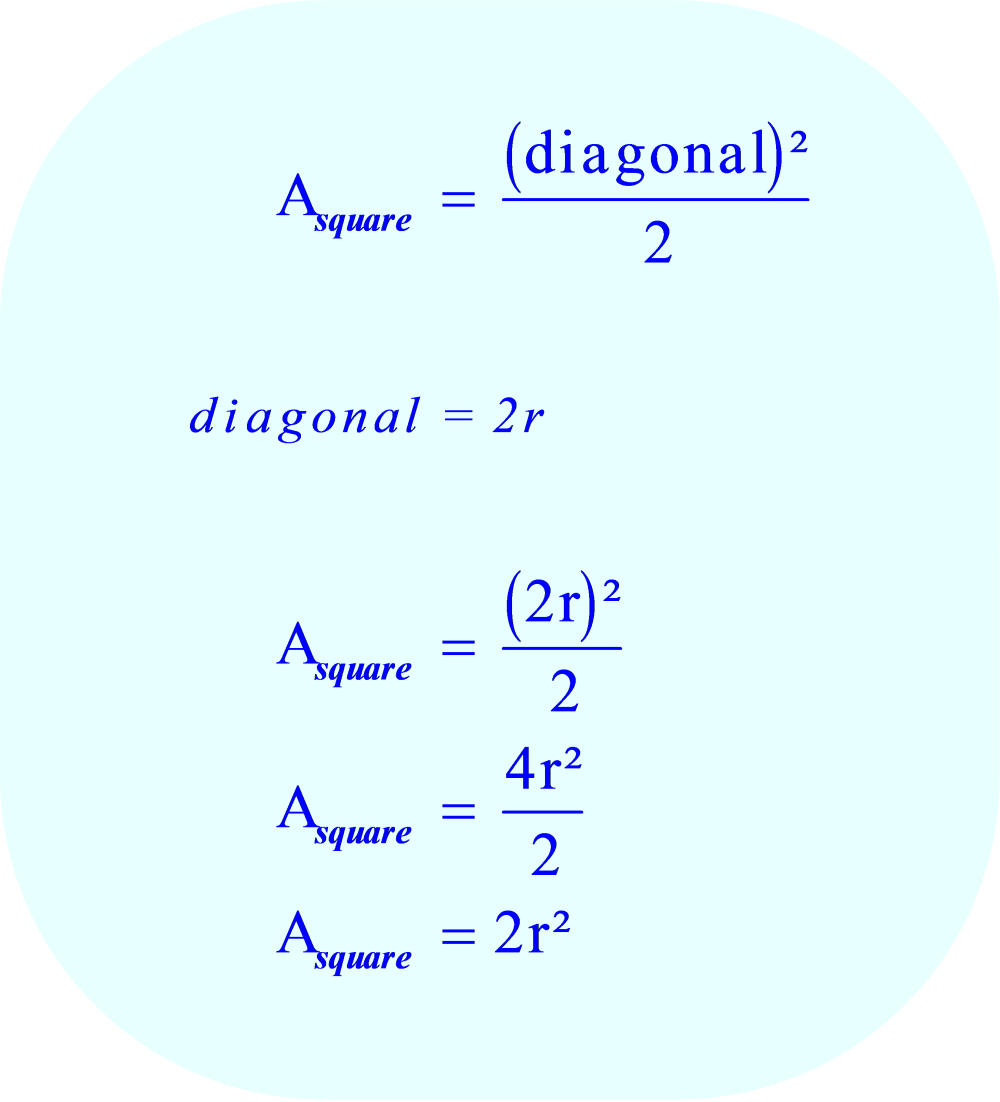 Calculate the area of the square using the length of a diagonal.