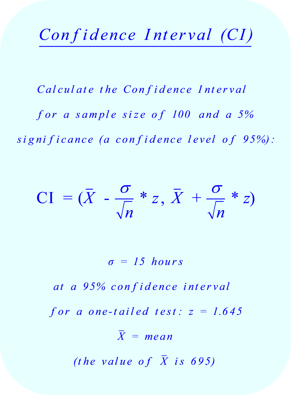 Calculate the confidence interval (CI): 