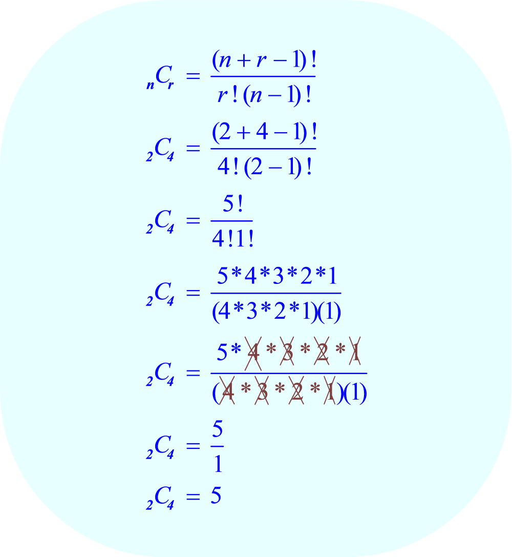 Combinations formula for n = 2 and r = 4:  