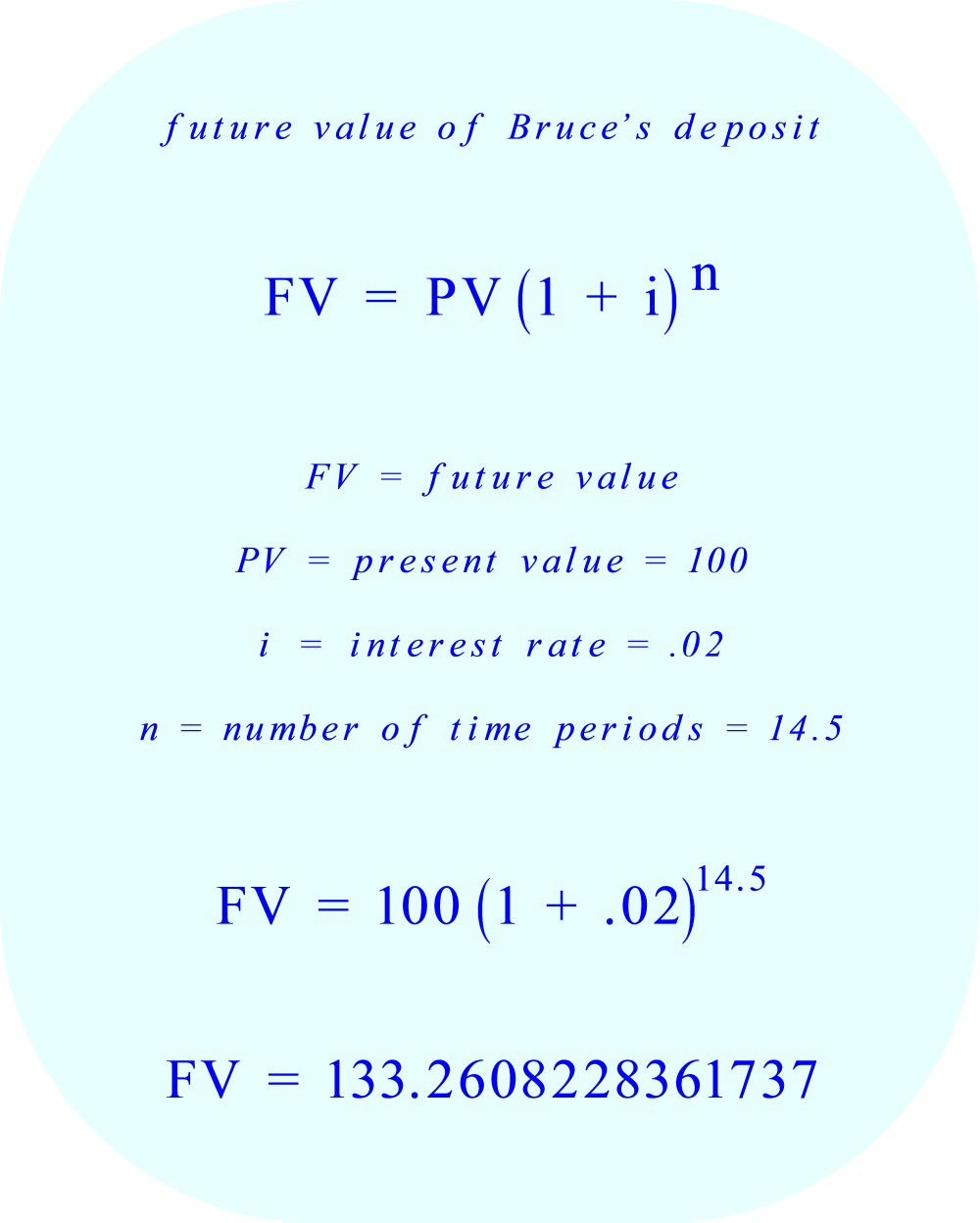 Compound interest calculation:  the future value of Bruce's deposit