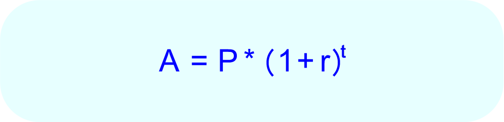 The formula for calculating compound interest