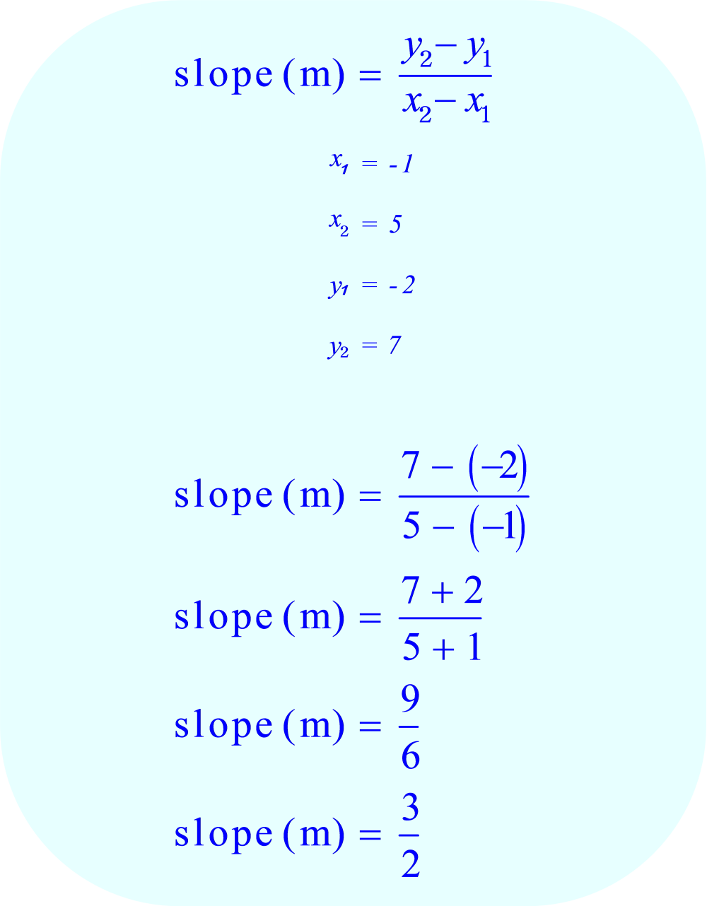 Compute the slope (m) of line 'a' where