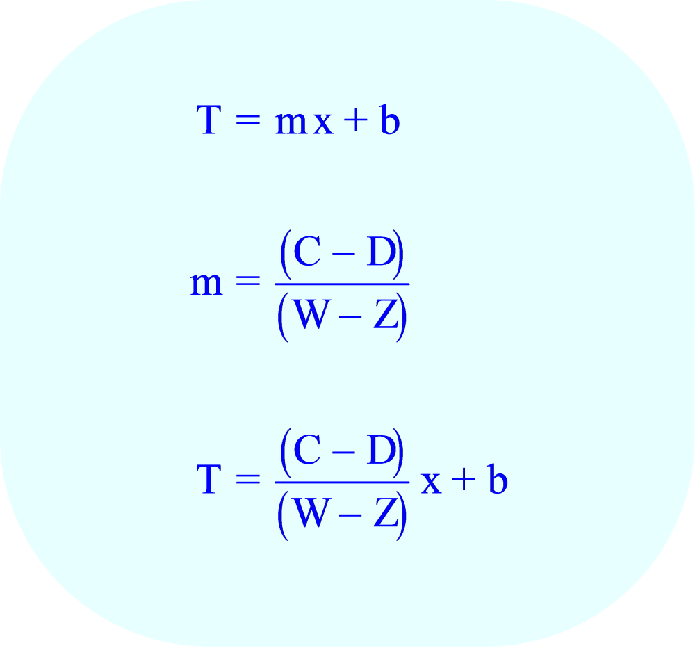 Cost Function With Known Value Of The Slope, M Math Statistics Total Cost  Function