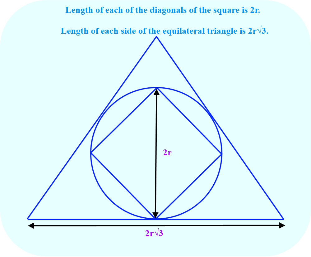 Since half of one of the diagonals of the square = r, the length of one of the diagonals = 2r.