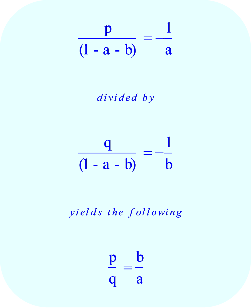 dividing the result of differentiating by x with the result of differentiating by y
