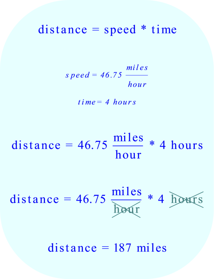 Compute the distance the hurricane travels in four hours (after the 10% increase in speed)