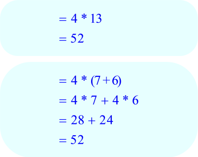 Math – Distributive Law - 4 multiplied by 13 is equivalent to 4 multiplied by (7 + 6)