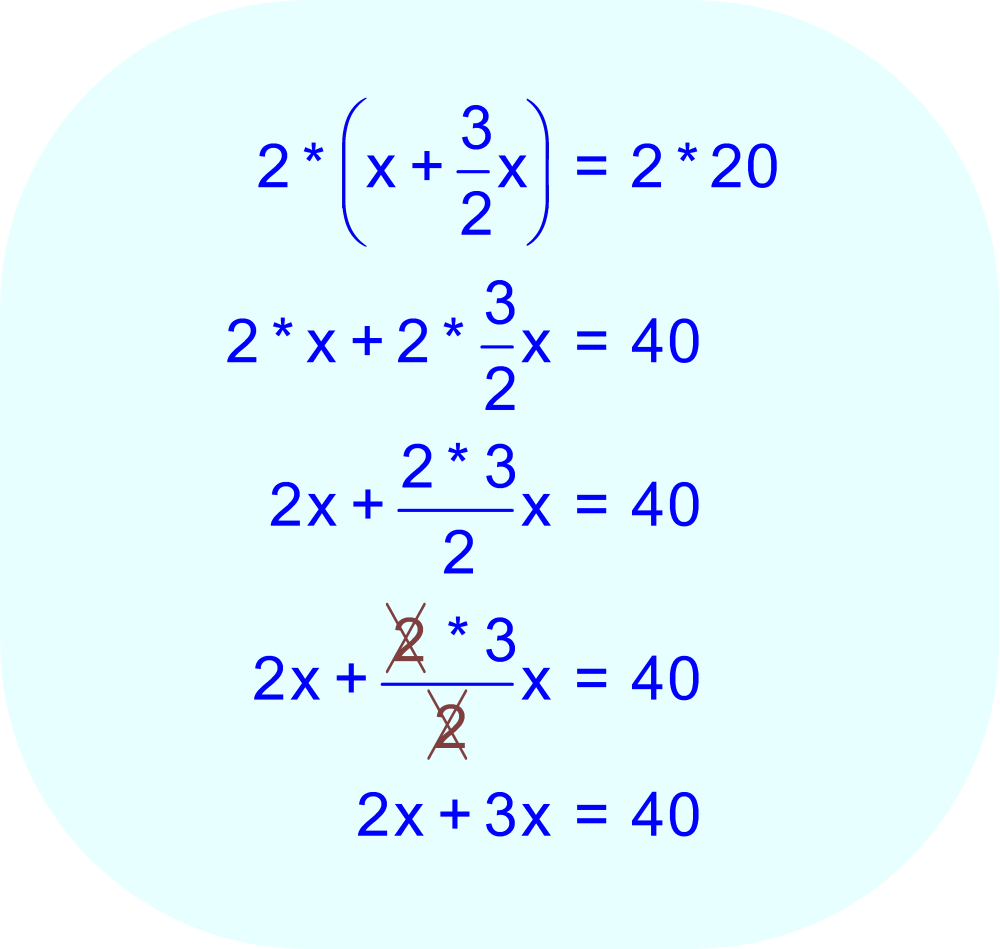 Displaying 20> Images For - Distributive Property Of Multiplication...