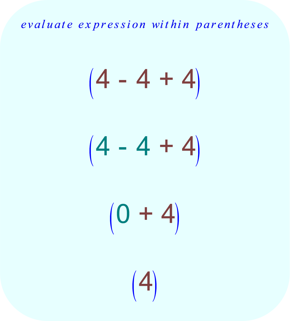 compute value of expression within PARENTHESES (4 - 4 + 4)