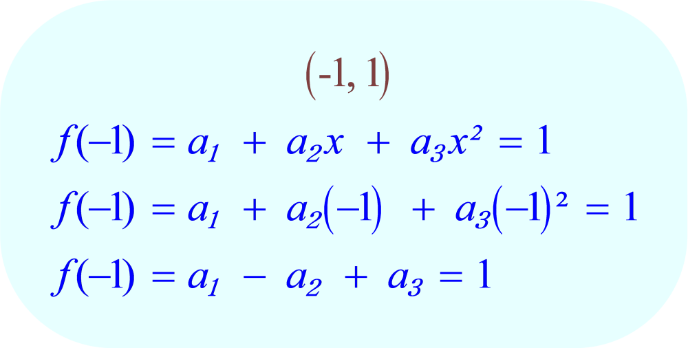 Interpolating Polynomial:  evaluate for the data point (-1, 1).