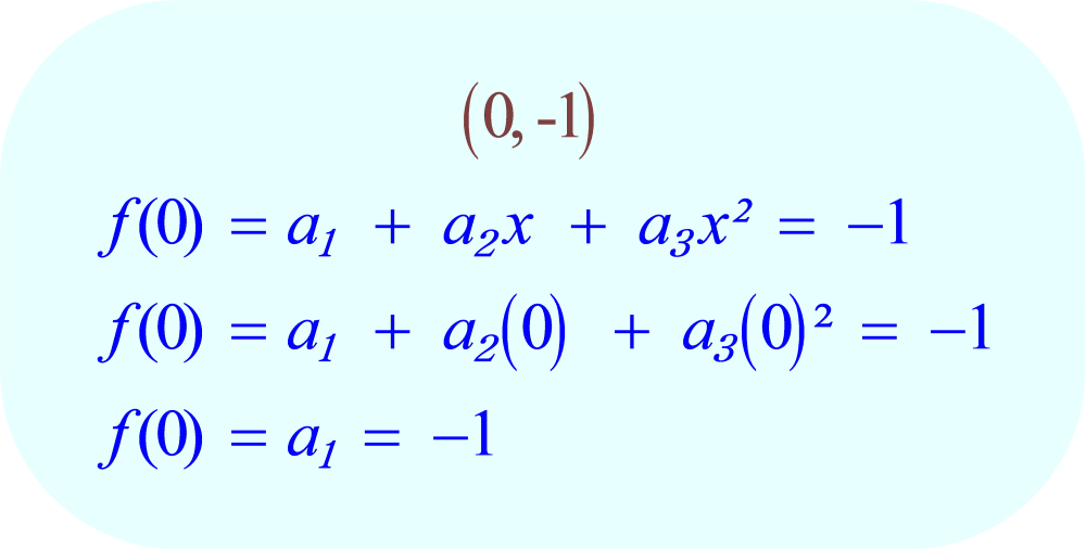 Interpolating Polynomial:  evaluate for the data point (0, -1).