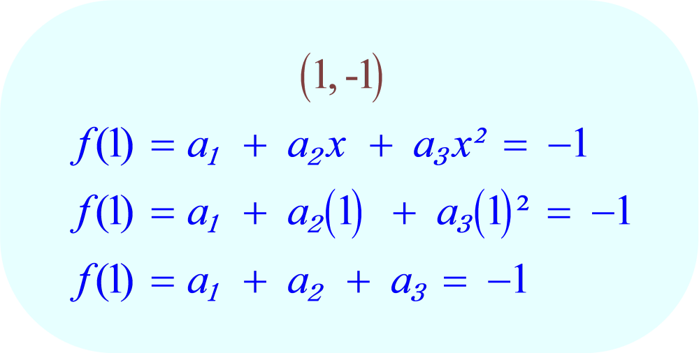 Interpolating Polynomial:  evaluate for the data point (1, -1).