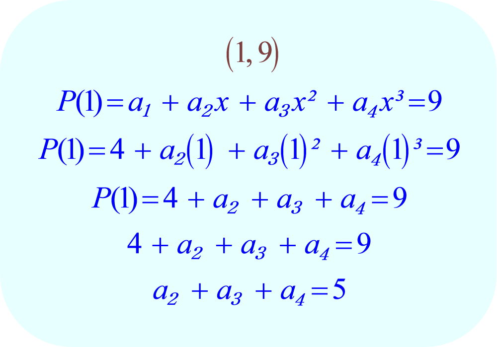 Interpolating Polynomial:  evaluate for the data point (1, 9).