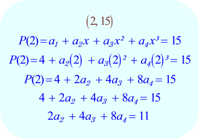 Interpolating Polynomial:  evaluate for the data point (2, 15).