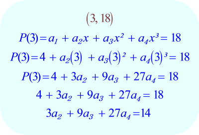 Interpolating Polynomial:  evaluate for the data point (3, 18).